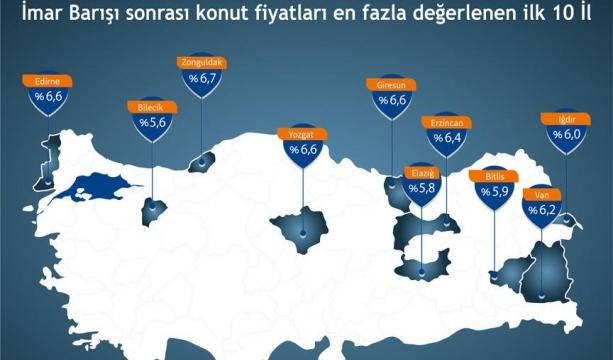 Türkiye 2023 hedeflerine mutlaka ama mutlaka ulaşacaktır