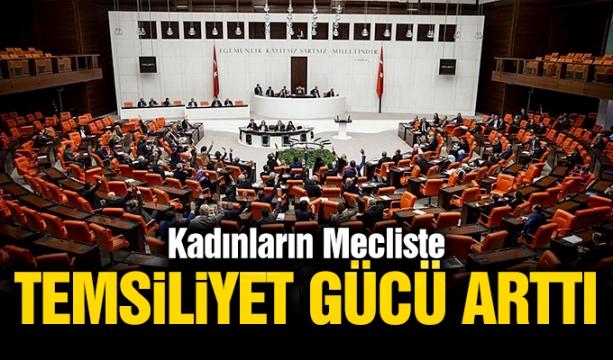 Konya'nın, Belediyecilikte Önemli Bir Başarı Hikayesi Var