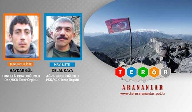 Konya'da YGS maratonu sona erdi