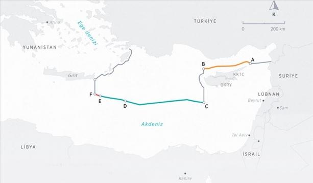 'Libya ile Türkiye arasında imzalanan mutabakatlar yürürlüğe girdi'