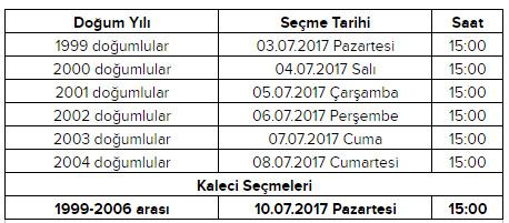 Atiker Konyaspor'un alt yapı alımları başladı