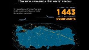 Türk hava sahasında 'üst geçiş' rekoru