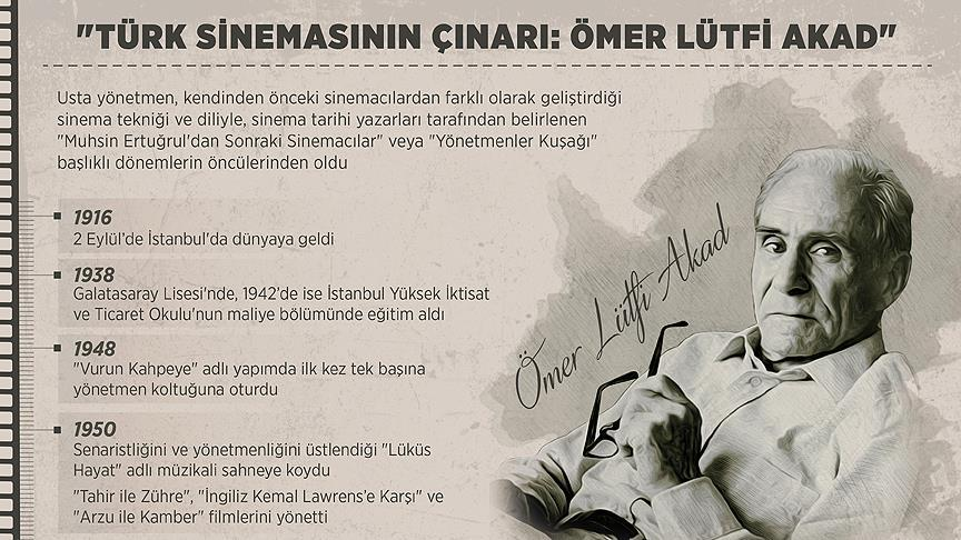 Türk Sinemasının Çınarı: Ömer Lütfi Akad
