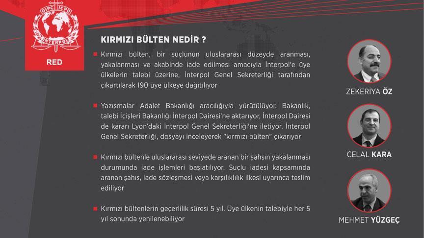 Firari '17 Aralık' savcıları hakkında kırmızı bülten çıkarılacak