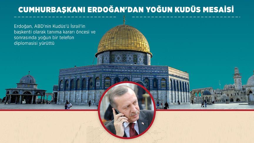 Cumhurbaşkanı Erdoğan'dan yoğun Kudüs mesaisi