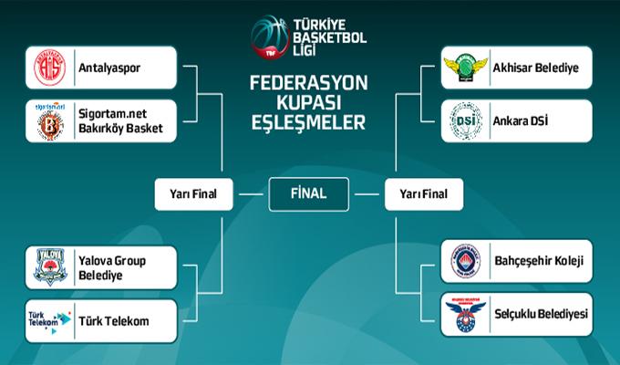 Konya'da yapılacak TBL Federasyon Kupası Final Grubu Biletleri Satışta